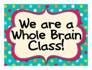 Whole Brain Teaching - The O'Sullinor Class
